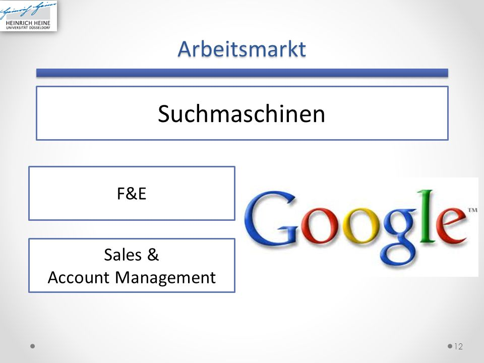 Arbeitsmarkt 12 Suchmaschinen F&E Sales & Account Management