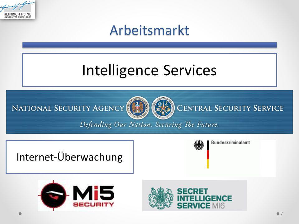 Arbeitsmarkt 7 Intelligence Services Internet-Überwachung