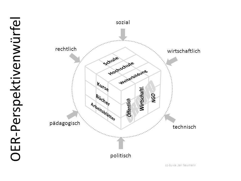 OER-Perspektivenwürfel sozial politisch rechtlich wirtschaftlich technisch pädagogisch cc-by-sa Jan Neumann