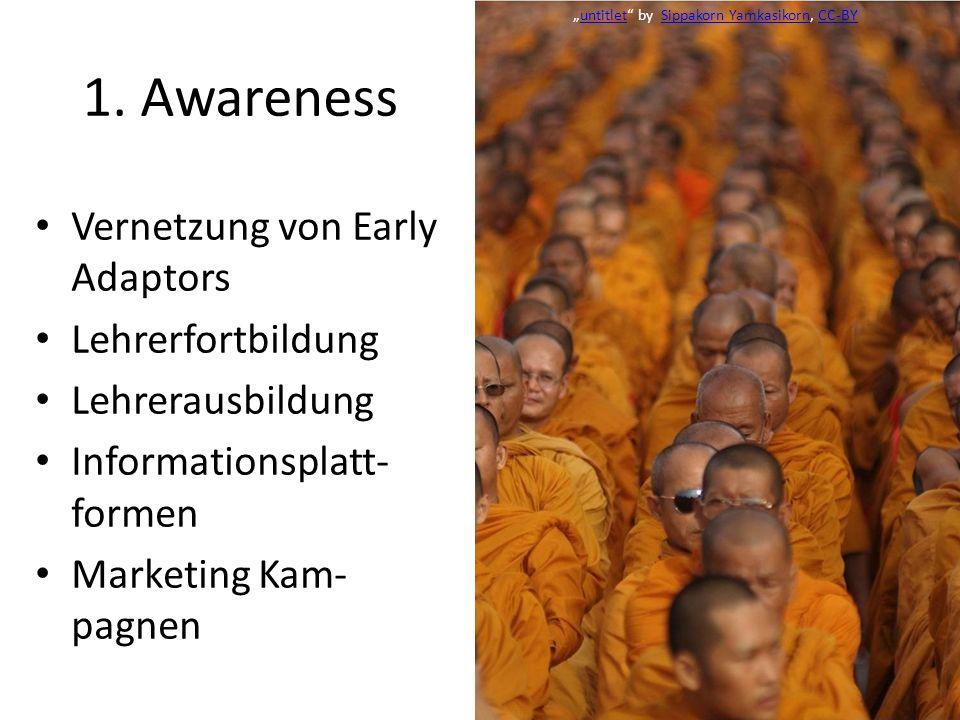 1. Awareness Vernetzung von Early Adaptors Lehrerfortbildung Lehrerausbildung Informationsplatt- formen Marketing Kam- pagnen untitlet by Sippakorn Ya