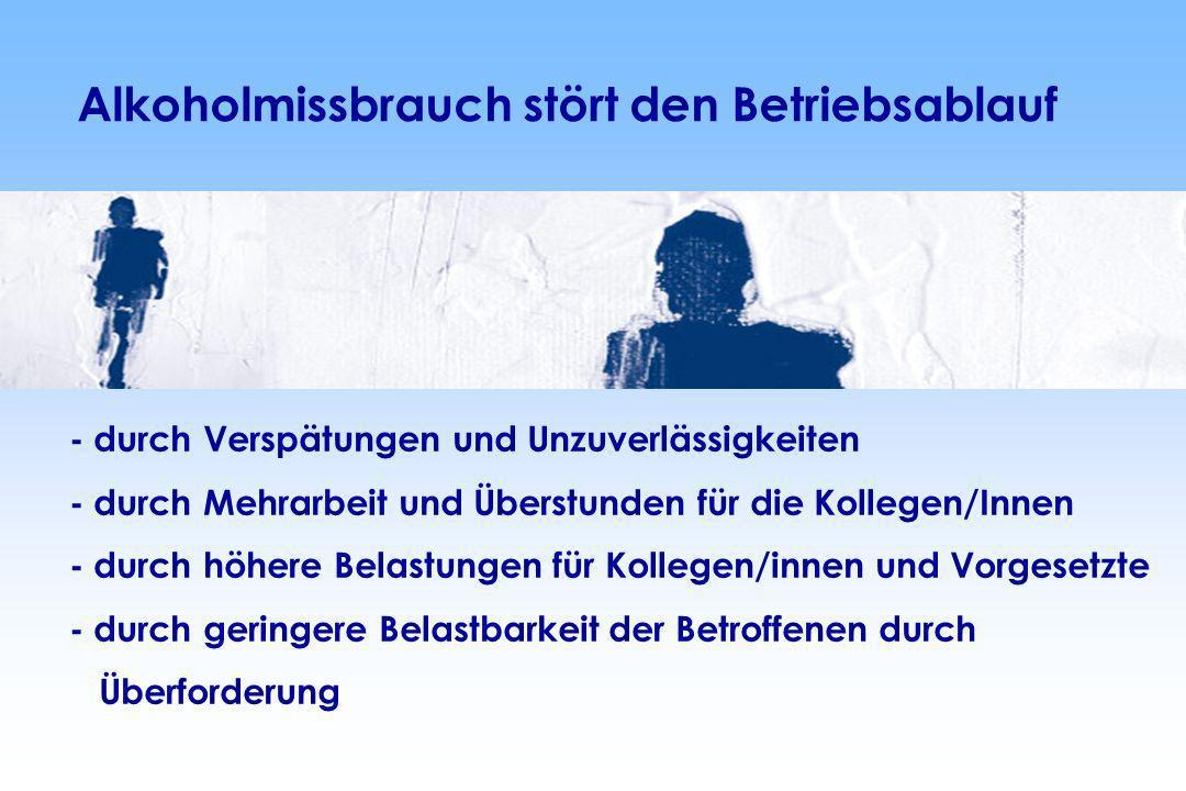 - durch Verspätungen und Unzuverlässigkeiten - durch Mehrarbeit und Überstunden für die Kollegen/Innen - durch höhere Belastungen für Kollegen/innen u