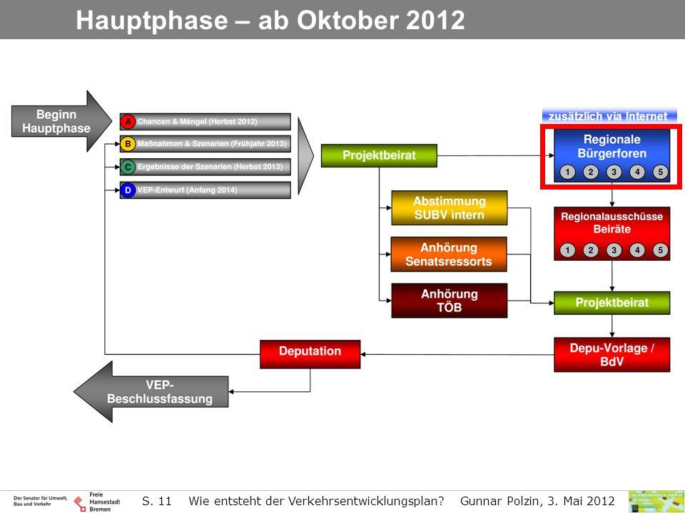 S. 11 Wie entsteht der Verkehrsentwicklungsplan? Gunnar Polzin, 3. Mai 2012 Hauptphase – ab Oktober 2012 zusätzlich via Internet