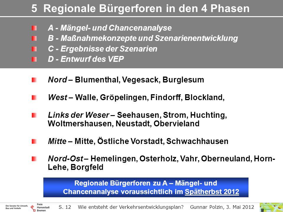 S. 12 Wie entsteht der Verkehrsentwicklungsplan? Gunnar Polzin, 3. Mai 2012 A - Mängel- und Chancenanalyse B - Maßnahmekonzepte und Szenarienentwicklu