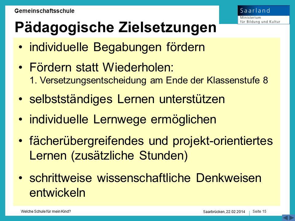 Seite 15 Welche Schule für mein Kind? Saarbrücken, 22.02.2014 selbstständiges Lernen unterstützen individuelle Lernwege ermöglichen fächerübergreifend