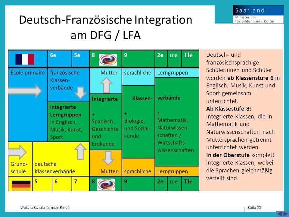 Seite 23 Welche Schule für mein Kind? Deutsch-Französische Integration am DFG / LFA Deutsch- und französischsprachige Schülerinnen und Schüler werden