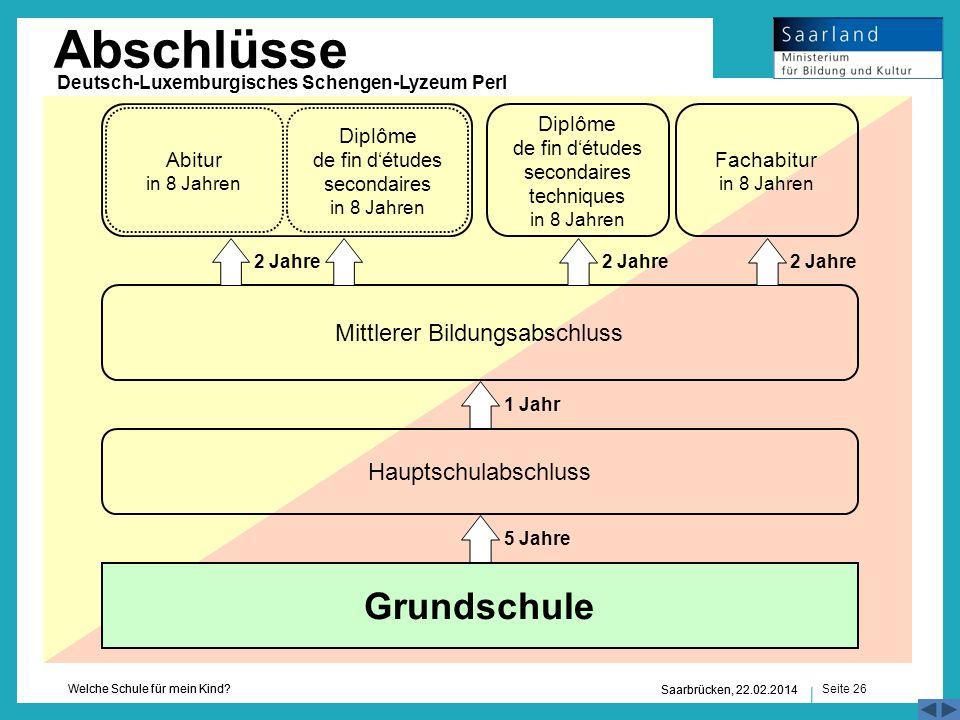 Seite 26 Welche Schule für mein Kind? Saarbrücken, 22.02.2014 2 Jahre Hauptschulabschluss Abitur in 8 Jahren Mittlerer Bildungsabschluss Grundschule 1
