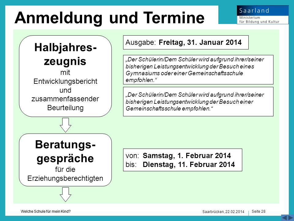 Seite 28 Welche Schule für mein Kind? Saarbrücken, 22.02.2014 Anmeldung und Termine Halbjahres- zeugnis mit Entwicklungsbericht und zusammenfassender