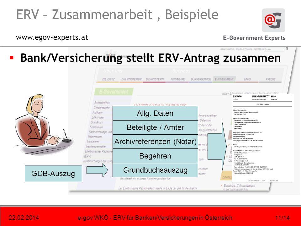 www.egov-experts.at 22.02.2014e-gov WKÖ - ERV für Banken/Versicherungen in Österreich 11/14 ERV – Zusammenarbeit, Beispiele Bank/Versicherung stellt ERV-Antrag zusammen Allg.