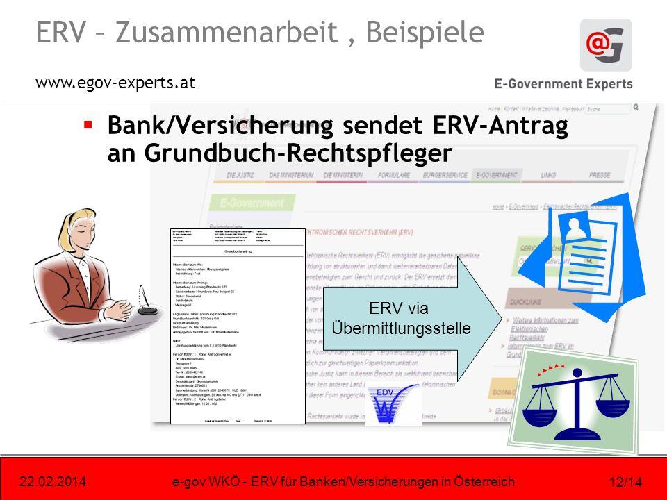www.egov-experts.at 22.02.2014e-gov WKÖ - ERV für Banken/Versicherungen in Österreich 12/14 ERV – Zusammenarbeit, Beispiele Bank/Versicherung sendet ERV-Antrag an Grundbuch-Rechtspfleger ERV via Übermittlungsstelle