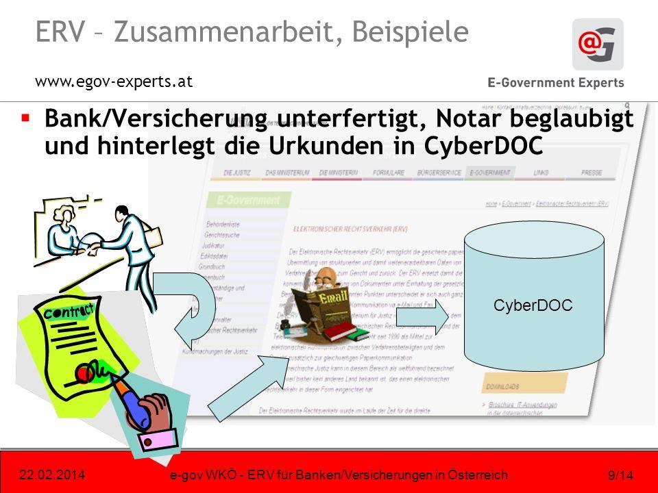www.egov-experts.at 22.02.2014e-gov WKÖ - ERV für Banken/Versicherungen in Österreich 9/14 ERV – Zusammenarbeit, Beispiele Bank/Versicherung unterfertigt, Notar beglaubigt und hinterlegt die Urkunden in CyberDOC CyberDOC