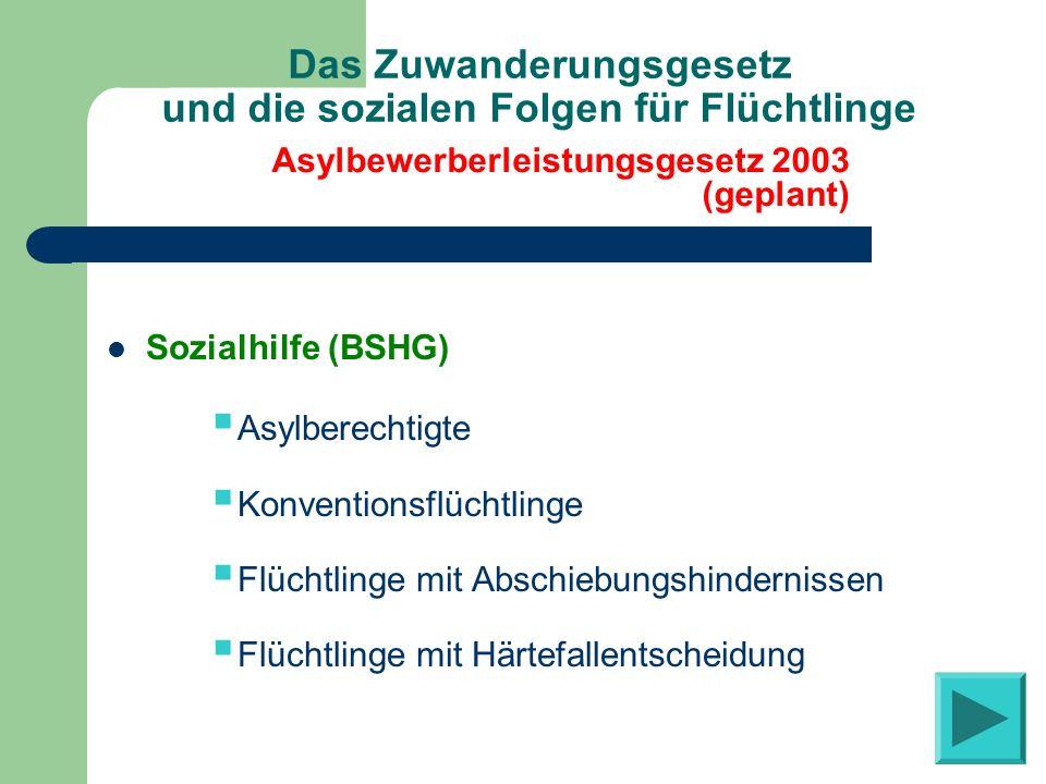 Das Zuwanderungsgesetz und die sozialen Folgen für Flüchtlinge Sozialhilfe (BSHG) Asylberechtigte Konventionsflüchtlinge Flüchtlinge mit Abschiebungsh