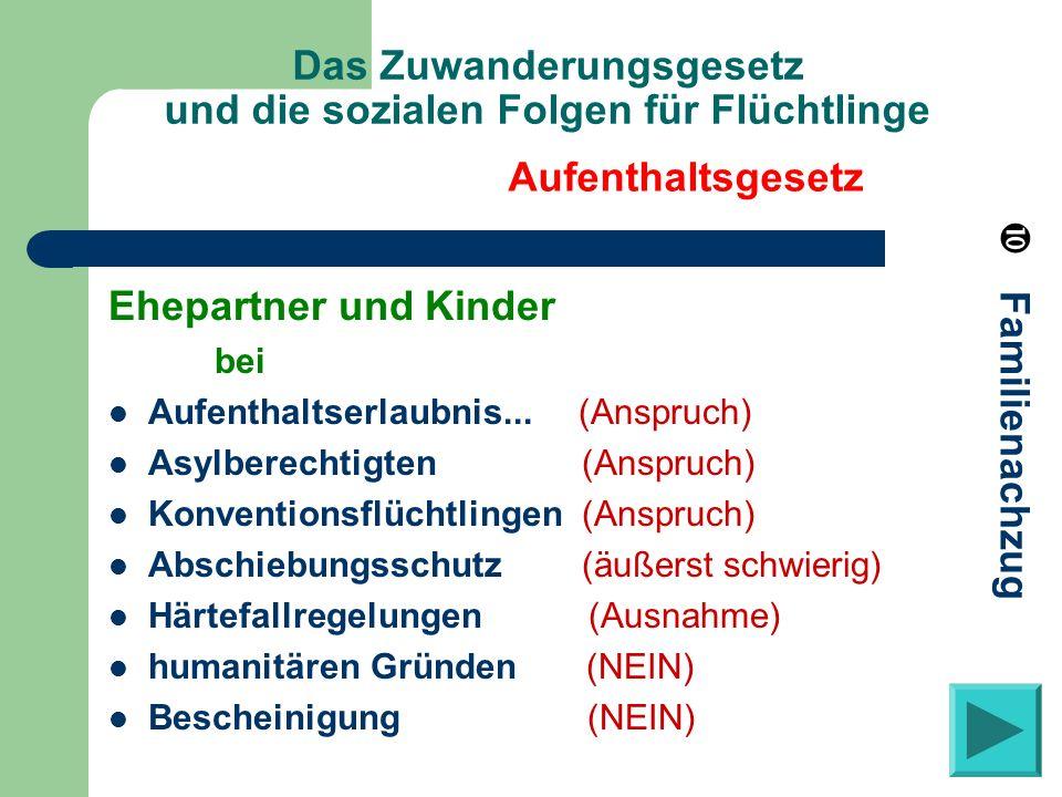 Das Zuwanderungsgesetz und die sozialen Folgen für Flüchtlinge Ehepartner und Kinder bei Aufenthaltserlaubnis... (Anspruch) Asylberechtigten (Anspruch