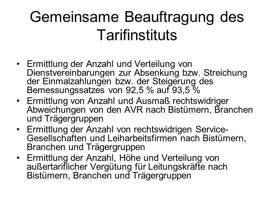 Gemeinsame Beauftragung des Tarifinstituts Ermittlung der Anzahl und Verteilung von Dienstvereinbarungen zur Absenkung bzw. Streichung der Einmalzahlu