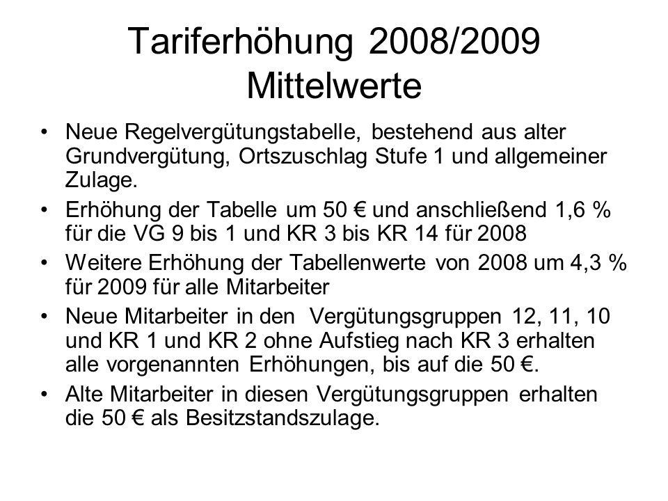 Tariferhöhung 2008/2009 Mittelwerte Neue Regelvergütungstabelle, bestehend aus alter Grundvergütung, Ortszuschlag Stufe 1 und allgemeiner Zulage. Erhö