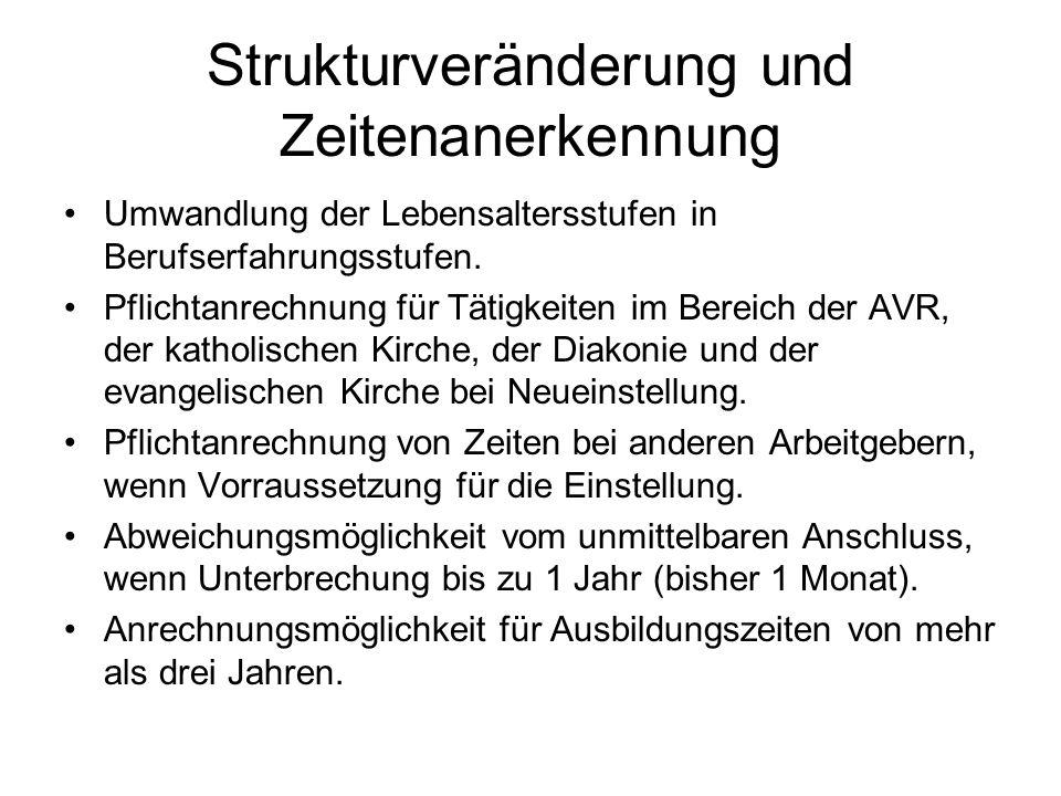 Strukturveränderung Abschnitt IV+VI der Anlage 1 Die Sonderregelungen für Mitarbeiter unter 18 und zwischen 18 und 21 bzw.