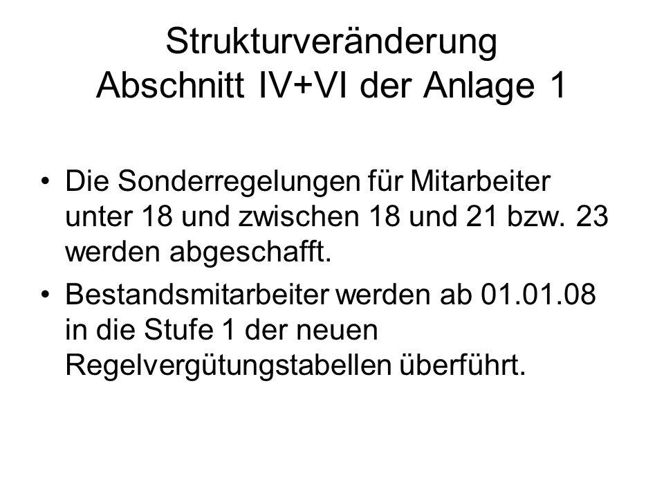 Strukturveränderung Abschnitt IV+VI der Anlage 1 Die Sonderregelungen für Mitarbeiter unter 18 und zwischen 18 und 21 bzw. 23 werden abgeschafft. Best