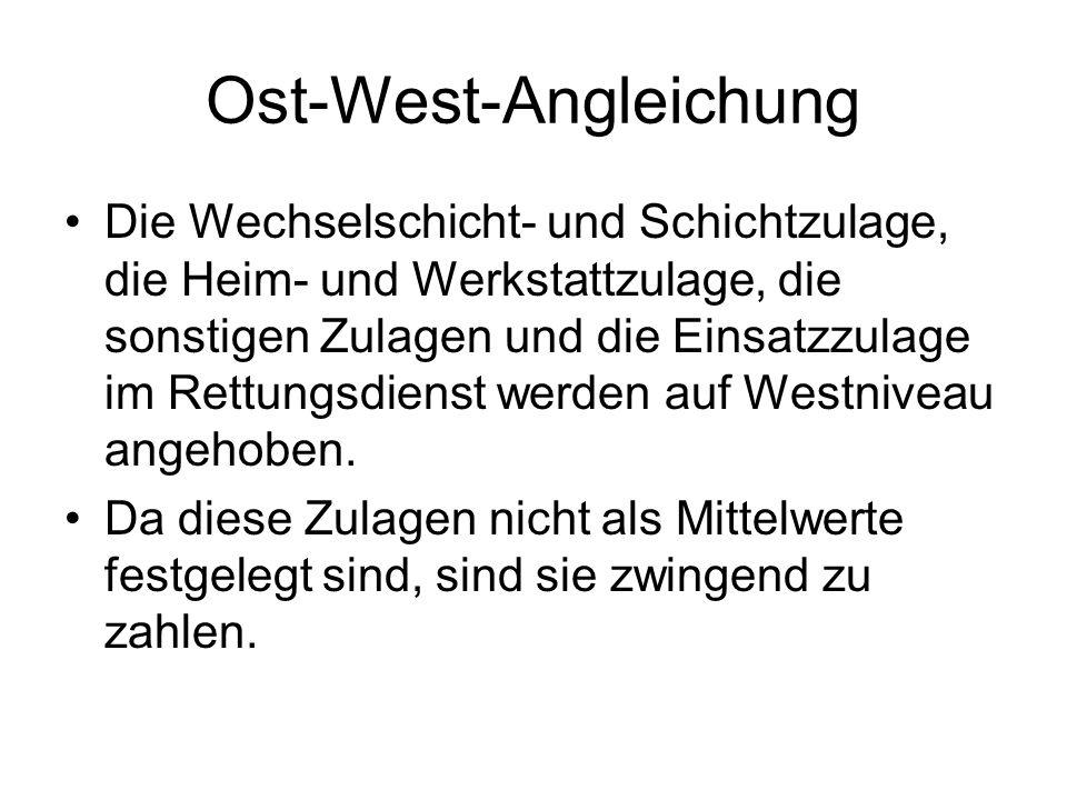 Ost-West-Angleichung Die Wechselschicht- und Schichtzulage, die Heim- und Werkstattzulage, die sonstigen Zulagen und die Einsatzzulage im Rettungsdienst werden auf Westniveau angehoben.