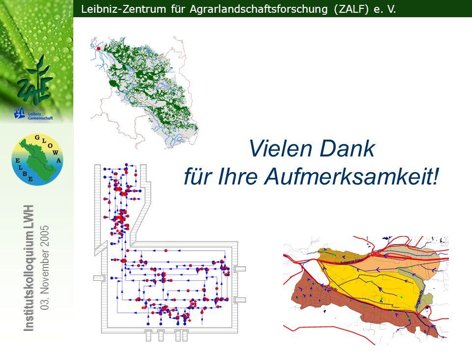 Leibniz-Zentrum für Agrarlandschaftsforschung (ZALF) e. V. Institutskolloquium LWH 03. November 2005 Szenarienuntersuchungen zur Analyse der Auswirkun
