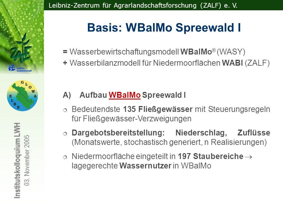 Leibniz-Zentrum für Agrarlandschaftsforschung (ZALF) e. V. Institutskolloquium LWH 03. November 2005 Basis: WBalMo Spreewald I = Wasserbewirtschaftung