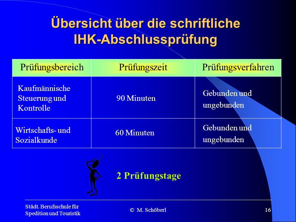 Städt. Berufsschule für Spedition und Touristik © M. Schöberl15 PrüfungsbereichPrüfungszeitPrüfungsverfahren Übersicht über die schriftliche IHK-Absch
