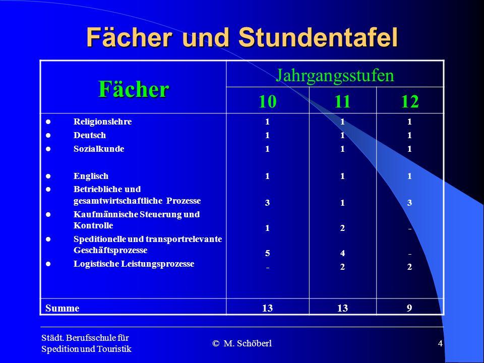 Städt. Berufsschule für Spedition und Touristik © M. Schöberl3 Neuordnung des Ausbildungsberufes Kauffrau/mann für Spedition und Logistikdienstleistun