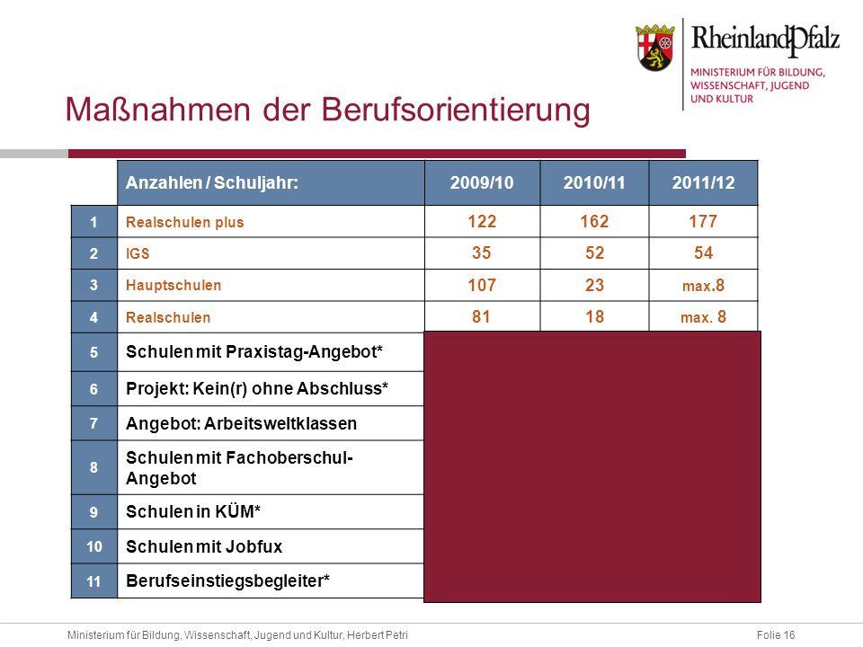 Folie 16Ministerium für Bildung, Wissenschaft, Jugend und Kultur, Herbert Petri Maßnahmen der Berufsorientierung Anzahlen / Schuljahr:2009/102010/1120