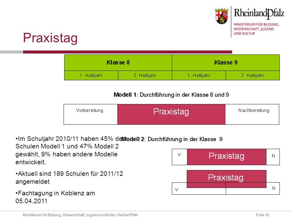 Folie 18Ministerium für Bildung, Wissenschaft, Jugend und Kultur, Herbert Petri Praxistag Im Schuljahr 2010/11 haben 45% der Schulen Modell 1 und 47%