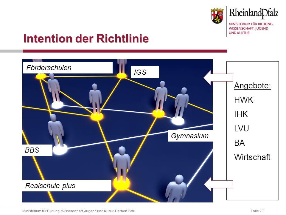 Folie 20Ministerium für Bildung, Wissenschaft, Jugend und Kultur, Herbert Petri Intention der Richtlinie Realschule plus Gymnasium BBS IGS Angebote: H