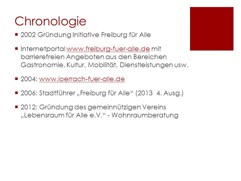 Chronologie 2002 Gründung Initiative Freiburg für Alle Internetportal www.freiburg-fuer-alle.de mit barrierefreien Angeboten aus den Bereichen Gastron