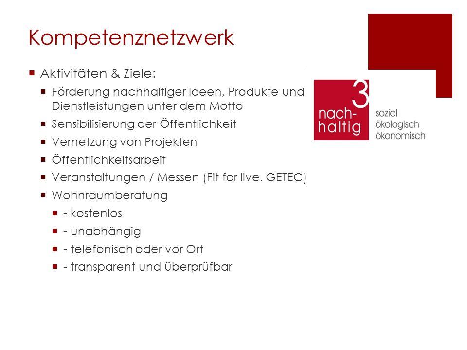 Kompetenznetzwerk Aktivitäten & Ziele: Förderung nachhaltiger Ideen, Produkte und Dienstleistungen unter dem Motto Sensibilisierung der Öffentlichkeit