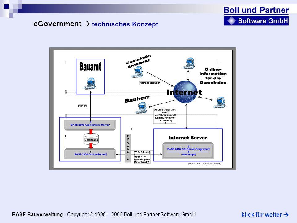 eGovernment technisches Konzept BASE Bauverwaltung - Copyright © 1998 - 2006 Boll und Partner Software GmbH klick für weiter
