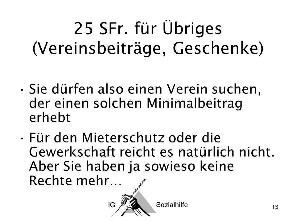 13 25 SFr.