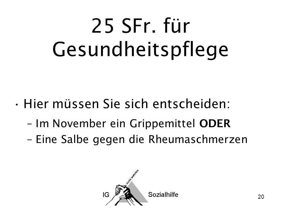 20 25 SFr.