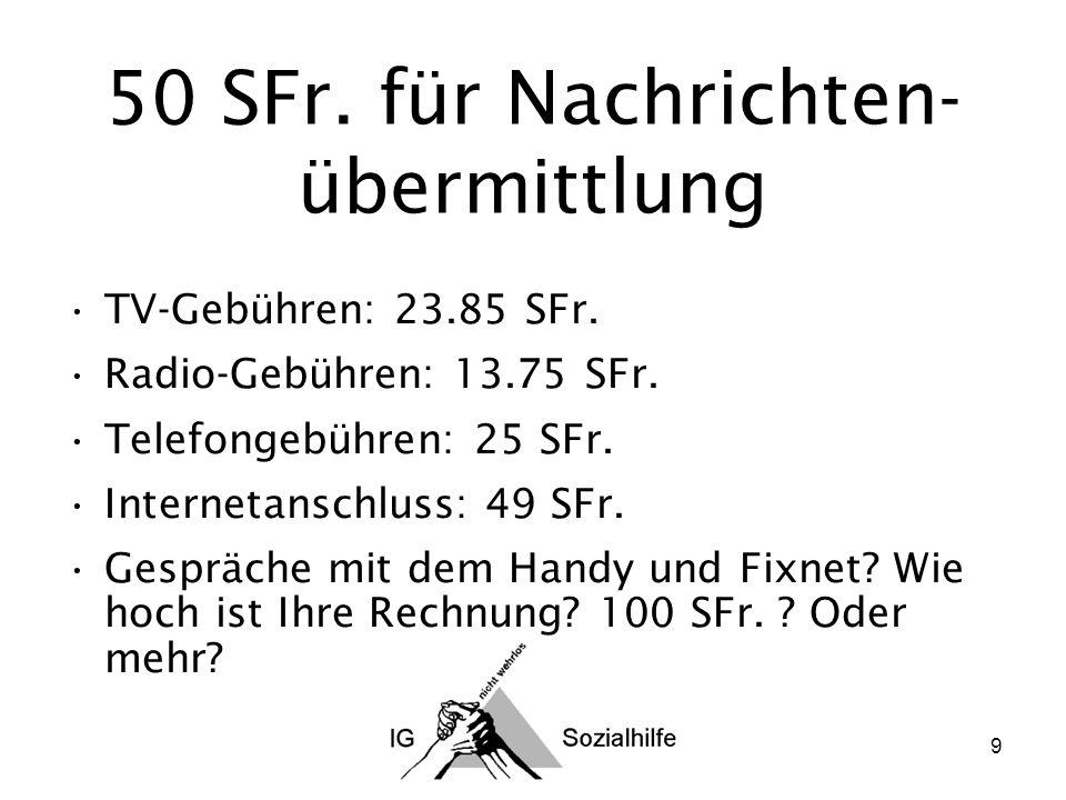 9 50 SFr. für Nachrichten- übermittlung TV-Gebühren: 23.85 SFr.