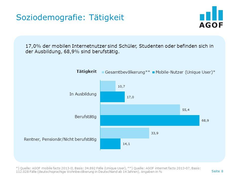 Seite 19 Top 15 mobile-enabled Websites Monatsreichweite Basis: 34.892 Fälle (Unique User) Quelle: AGOF mobile facts 2013-II, Einzelmonat, Medienauswahl: mobile-enabled Websites (MEW) Mobile-enabled WebsiteRang Reichweite (in %) Reichweite (in Tsd.) Gute Frage MEW122,25.919 BILD.de MEW213,83.681 SPIEGEL ONLINE MEW311,63.104 Deutsche Telekom MEW411,22.996 FOCUS MEW510,12.687 CHEFKOCH.de MEW69,42.497 WEB.DE MEW78,62.292 DIE WELT MEW88,12.154 WETTER.com MEW98,02.144 Gofeminin.de MEW107,52.014 CHIP MEW116,71.789 GMX MEW126,71.780 Süddeutsche.de MEW135,91.565 VODAFONE LIVE.