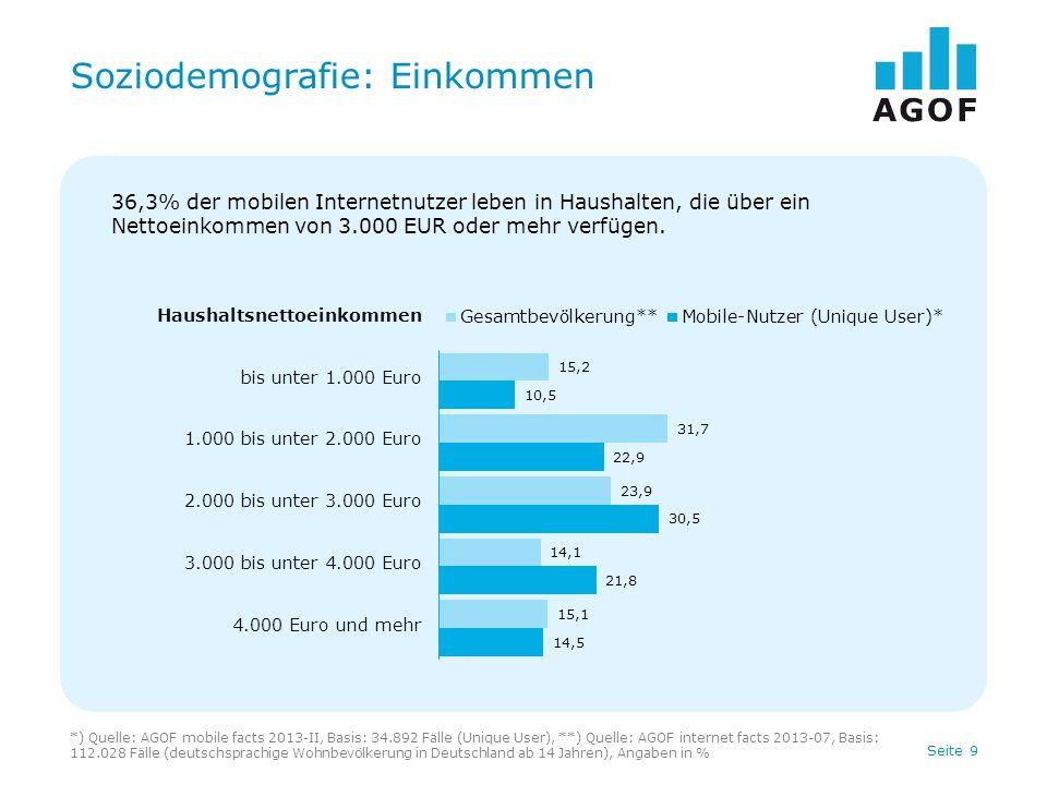Seite 20 Top 15 mobile-enabled Websites Wochenreichweite Basis: 34.892 Fälle (Unique User) Quelle: AGOF mobile facts 2013-II, durchschnittliche Woche im Monat, Medienauswahl: mobile-enabled Websites (MEW) Mobile-enabled WebsiteRang Reichweite (in %) Reichweite (in Tsd.) Gute Frage MEW18,52.271 BILD.de MEW25,71.524 Deutsche Telekom MEW34,51.197 SPIEGEL ONLINE MEW44,01.055 FOCUS MEW53,2867 WEB.DE MEW63,2863 CHEFKOCH.de MEW73,0800 WETTER.com MEW82,7707 DIE WELT MEW92,6705 GMX MEW102,5673 Gofeminin.de MEW112,4636 VODAFONE LIVE.