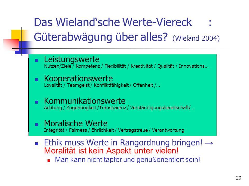 20 Das Wielandsche Werte-Viereck: Güterabwägung über alles? (Wieland 2004) Leistungswerte Nutzen/Ziele / Kompetenz / Flexibilität / Kreativität / Qual