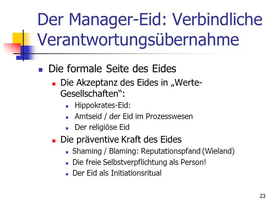 23 Der Manager-Eid: Verbindliche Verantwortungsübernahme Die formale Seite des Eides Die Akzeptanz des Eides in Werte- Gesellschaften: Hippokrates-Eid