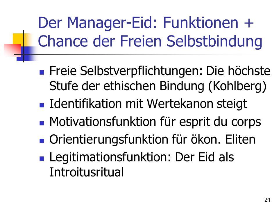 24 Der Manager-Eid: Funktionen + Chance der Freien Selbstbindung Freie Selbstverpflichtungen: Die höchste Stufe der ethischen Bindung (Kohlberg) Ident