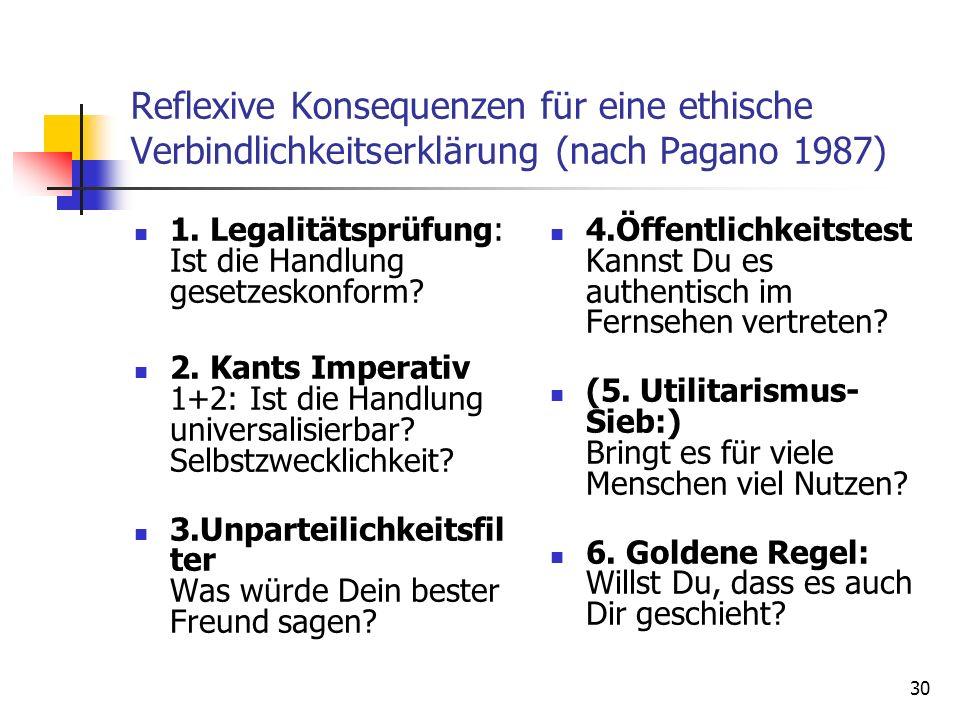 30 Reflexive Konsequenzen für eine ethische Verbindlichkeitserklärung (nach Pagano 1987) 1. Legalitätsprüfung: Ist die Handlung gesetzeskonform? 2. Ka
