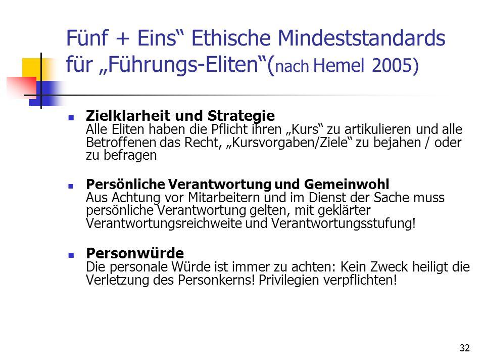 32 Fünf + Eins Ethische Mindeststandards für Führungs-Eliten( nach Hemel 2005) Zielklarheit und Strategie Alle Eliten haben die Pflicht ihren Kurs zu