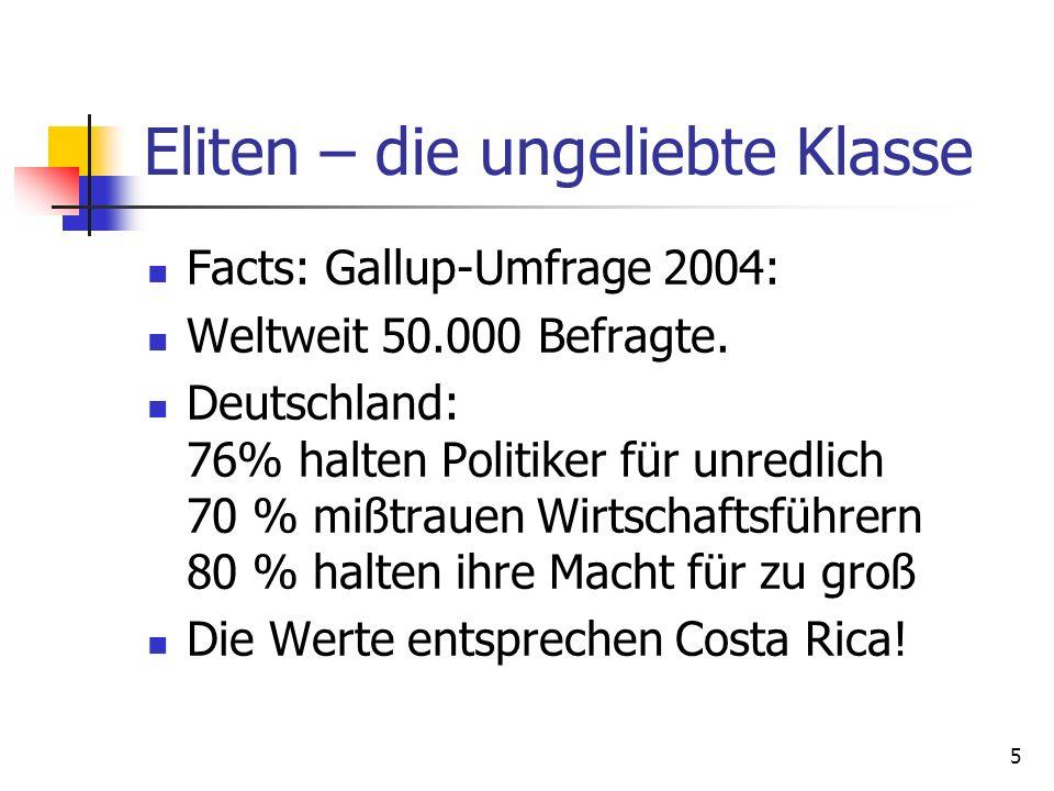 5 Eliten – die ungeliebte Klasse Facts: Gallup-Umfrage 2004: Weltweit 50.000 Befragte. Deutschland: 76% halten Politiker für unredlich 70 % mißtrauen