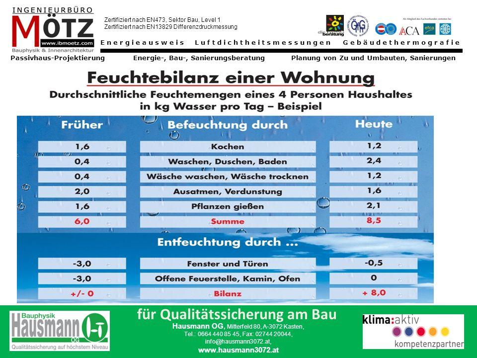 Energieausweis Luftdichtheitsmessungen Gebäudethermografie Passivhaus-Projektierung Energie-, Bau-, Sanierungsberatung Planung von Zu und Umbauten, Sanierungen Zertifiziert nach EN473, Sektor Bau, Level 1 Zertifiziert nach EN13829 Differenzdruckmessung für Qualitätssicherung am Bau Hausmann OG, Mitterfeld 80, A-3072 Kasten, Tel.: 0664 440 85 45, Fax: 02744 20044, info@hausmann3072.at, www.hausmann3072.at Was passiert hier?