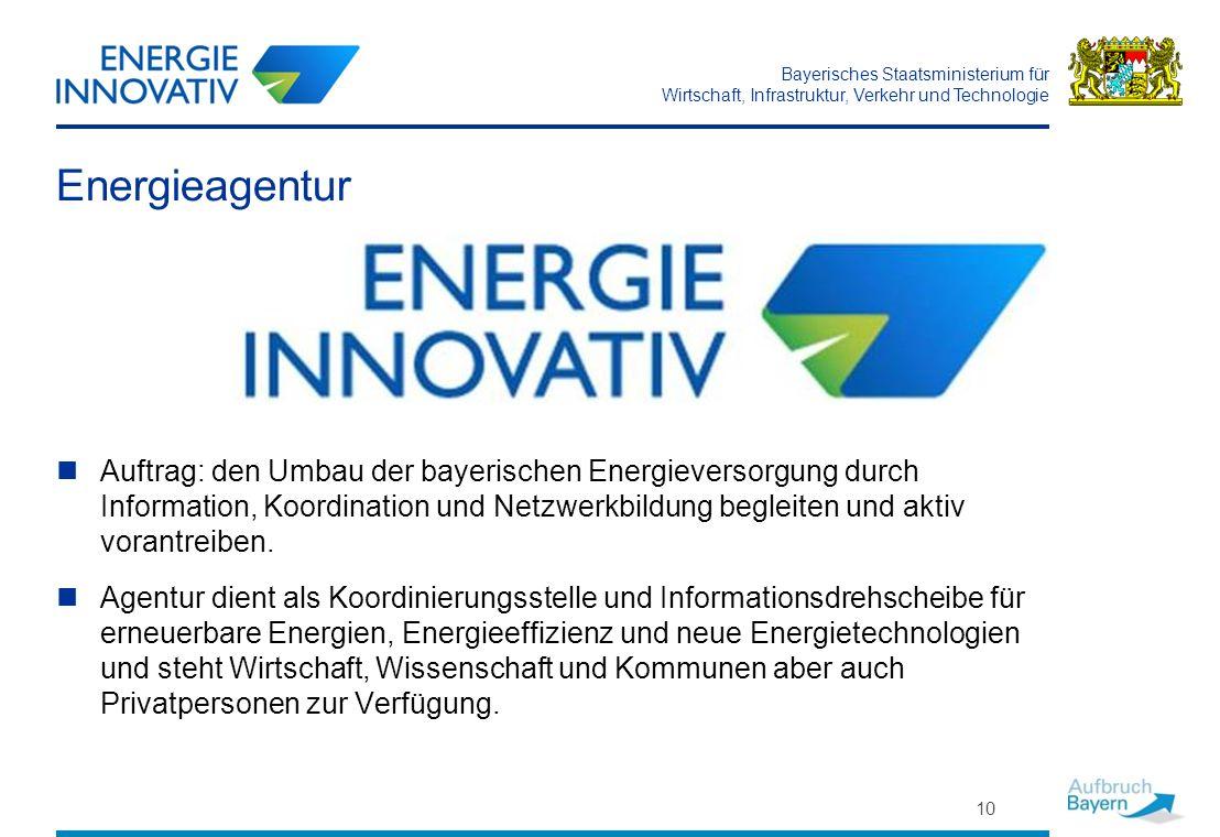 Bayerisches Staatsministerium für Wirtschaft, Infrastruktur, Verkehr und Technologie Energieagentur Auftrag: den Umbau der bayerischen Energieversorgu