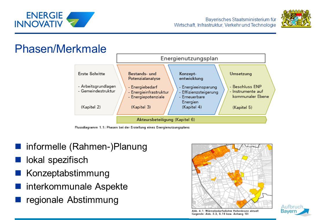 Bayerisches Staatsministerium für Wirtschaft, Infrastruktur, Verkehr und Technologie Phasen/Merkmale informelle (Rahmen-)Planung lokal spezifisch Konz