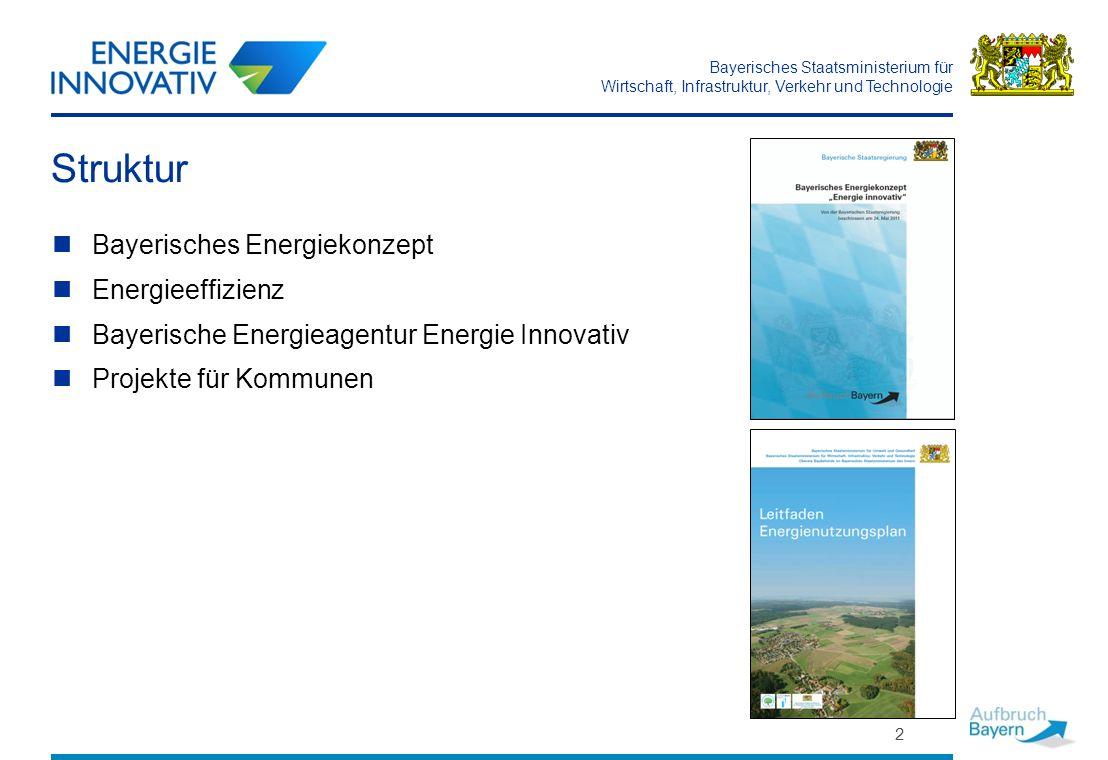 Bayerisches Staatsministerium für Wirtschaft, Infrastruktur, Verkehr und Technologie 2 Struktur Bayerisches Energiekonzept Energieeffizienz Bayerische
