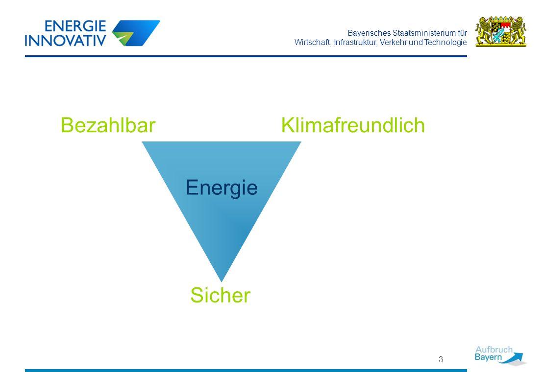 Bayerisches Staatsministerium für Wirtschaft, Infrastruktur, Verkehr und Technologie Ziele im neuen Bayerischen Energiekonzept Energie innovativ Verdoppelung des Anteils erneuerbarer Energien am Stromverbrauch auf 50 % (innerhalb der nächsten 10 Jahre) 4 Anteil erneuerbarer Energien am Endenergieverbrauch auf 20 % steigern (innerhalb der nächsten 10 Jahre) CO 2 -Emissionen pro Kopf in Bayern auf deutlich unter 6t/Jahr reduzieren