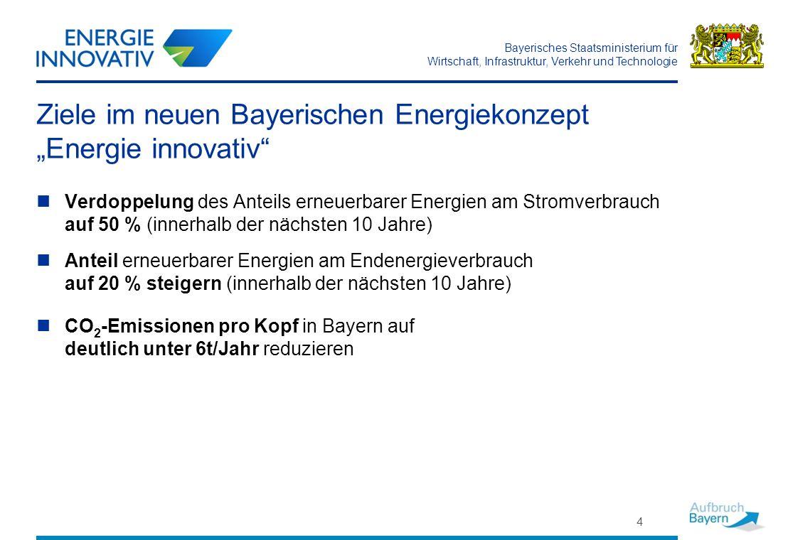 Bayerisches Staatsministerium für Wirtschaft, Infrastruktur, Verkehr und Technologie Ziele im neuen Bayerischen Energiekonzept Energie innovativ Verdo