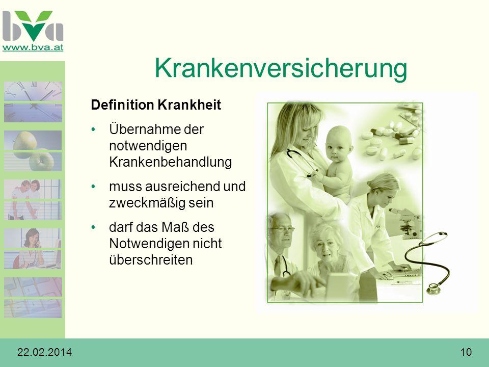 22.02.201410 Krankenversicherung Definition Krankheit Übernahme der notwendigen Krankenbehandlung muss ausreichend und zweckmäßig sein darf das Maß de