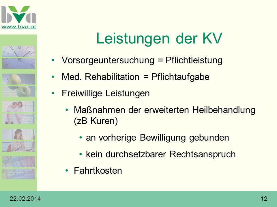 22.02.201412 Leistungen der KV Vorsorgeuntersuchung = Pflichtleistung Med. Rehabilitation = Pflichtaufgabe Freiwillige Leistungen Maßnahmen der erweit